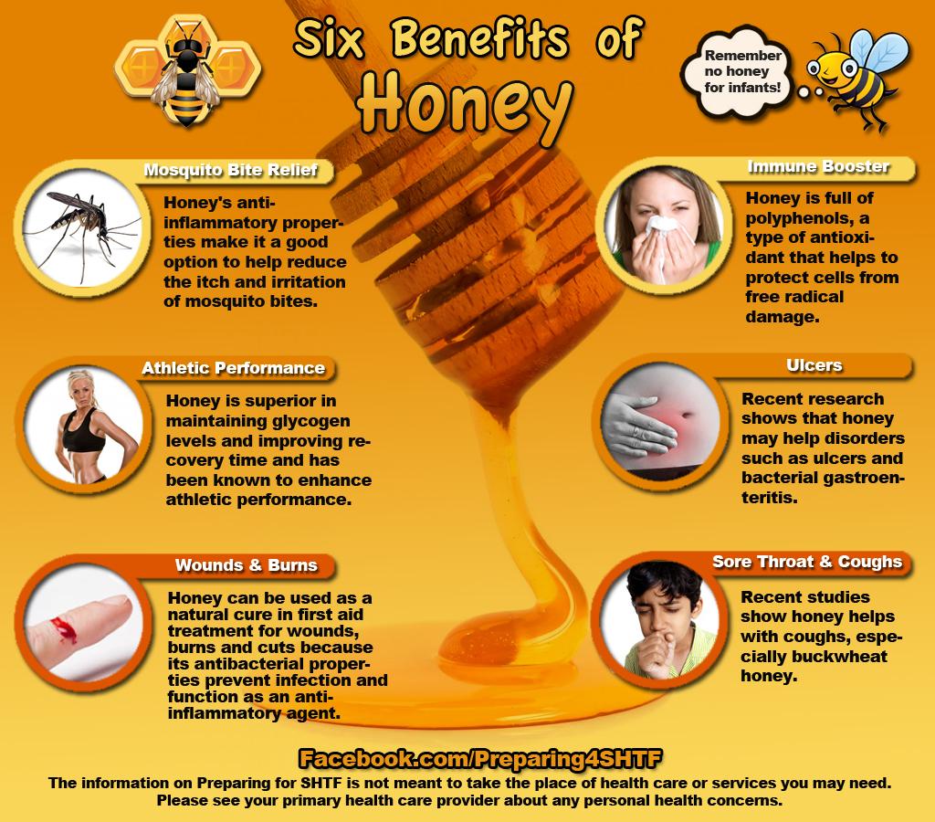Six Amazing Benefits From Consuming Honey