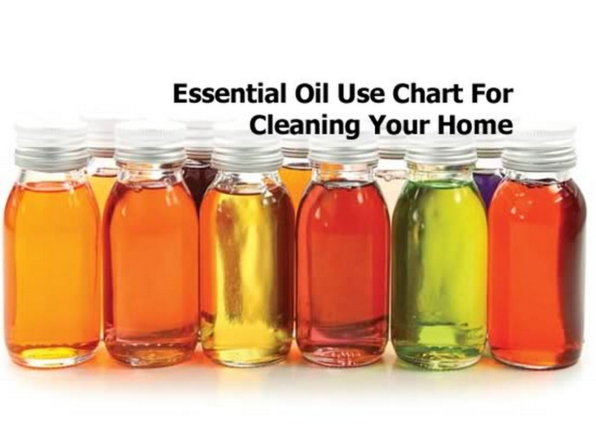 essential-oil-for-cleaning
